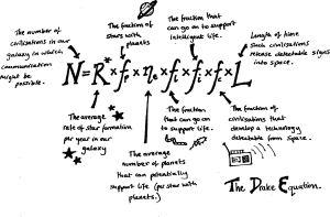 drake-equation