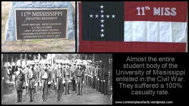 students University of Mississippi Civil War 100% casualties