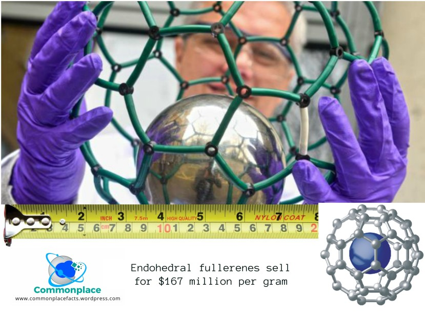 bucky balls endohedral fullerenes