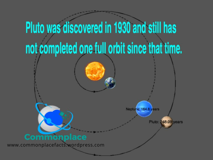 Pluto discovered 1930 still not completed one full orbit