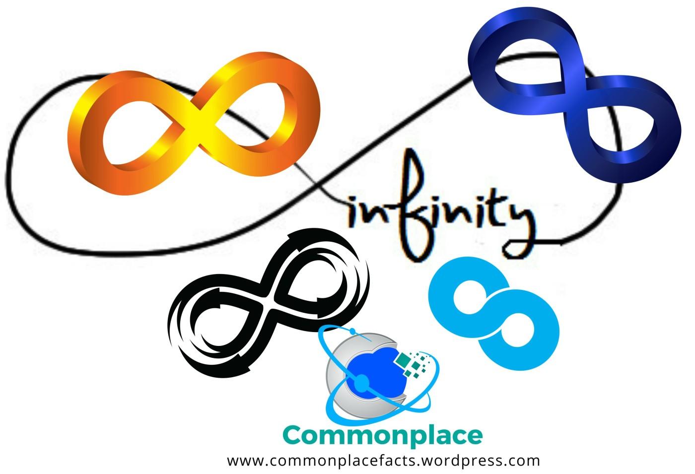 #infinity #lemniscate #mathematics #funfacts