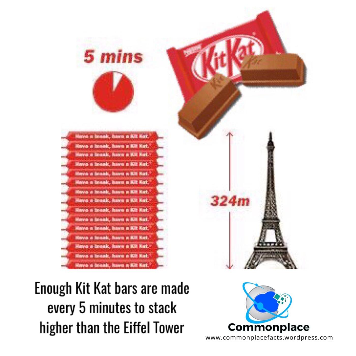 #kitkat #Nestle #food #chocolate #EiffelTower #candybars #sugarhigh #sugarrush