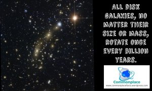 #astronomy #space #galaxies #science #speed