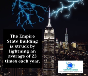 Lightning strikes the Empire State Building an average of 23 times each year.