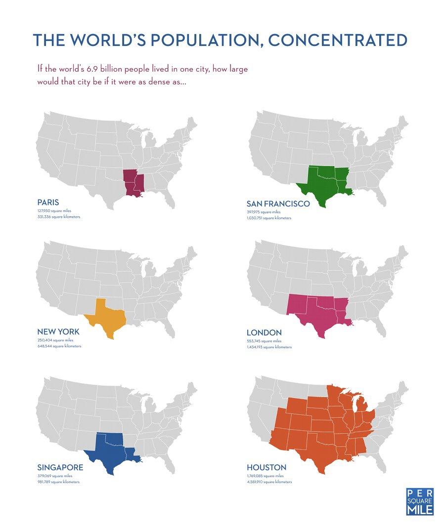 #Texas #population #worldpopulation #populationdensity