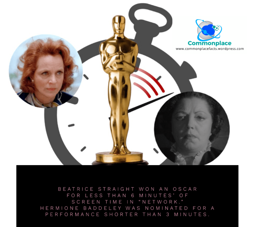 #AcademyAward #Oscars #BeatriceStraight #HermioneBaddeley #network #RoomattheTop