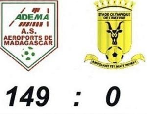Association football (soccer) highest scoring game in history