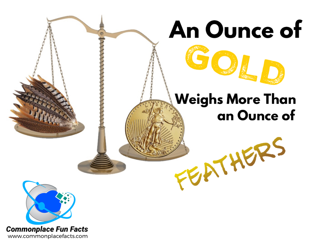 An ounce of gold weighs more than an ounce of feathers